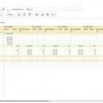Анализ KPI